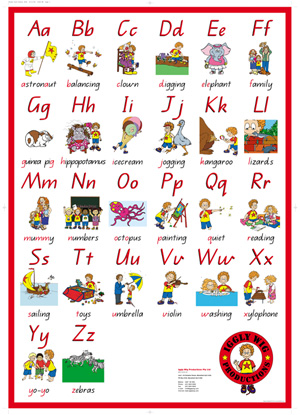 Iggly Wig Alphabet Poster